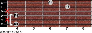 A#7#5sus/Ab for guitar on frets 4, x, 4, x, 7, 6