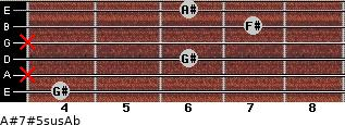 A#7#5sus/Ab for guitar on frets 4, x, 6, x, 7, 6