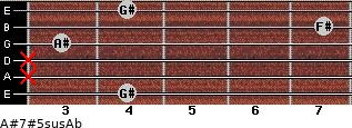 A#7#5sus/Ab for guitar on frets 4, x, x, 3, 7, 4