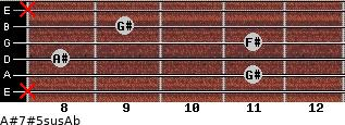 A#7#5sus/Ab for guitar on frets x, 11, 8, 11, 9, x