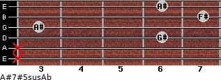 A#7#5sus/Ab for guitar on frets x, x, 6, 3, 7, 6