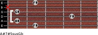 A#7#5sus/Gb for guitar on frets 2, 1, 4, 1, x, 2