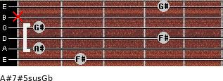 A#7#5sus/Gb for guitar on frets 2, 1, 4, 1, x, 4