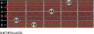 A#7#5sus/Gb for guitar on frets 2, 1, x, 3, x, 4