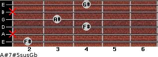A#7#5sus/Gb for guitar on frets 2, x, 4, 3, x, 4