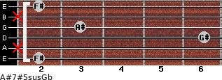 A#7#5sus/Gb for guitar on frets 2, x, 6, 3, x, 2