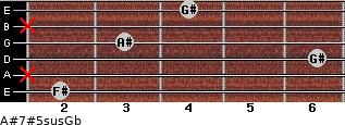 A#7#5sus/Gb for guitar on frets 2, x, 6, 3, x, 4