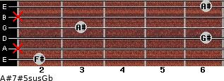 A#7#5sus/Gb for guitar on frets 2, x, 6, 3, x, 6