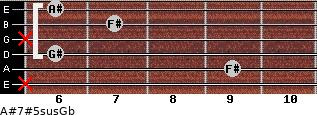 A#7#5sus/Gb for guitar on frets x, 9, 6, x, 7, 6