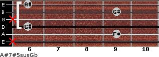 A#7#5sus/Gb for guitar on frets x, 9, 6, x, 9, 6