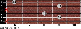 A#7#5sus/Gb for guitar on frets x, 9, 8, x, 9, 6