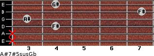 A#7#5sus/Gb for guitar on frets x, x, 4, 3, 7, 4