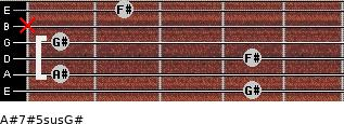 A#7#5sus/G# for guitar on frets 4, 1, 4, 1, x, 2
