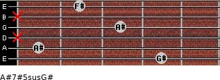 A#7#5sus/G# for guitar on frets 4, 1, x, 3, x, 2