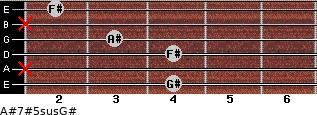 A#7#5sus/G# for guitar on frets 4, x, 4, 3, x, 2
