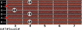 A#7#5sus/G# for guitar on frets 4, x, 4, 3, x, 4