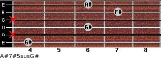 A#7#5sus/G# for guitar on frets 4, x, 6, x, 7, 6