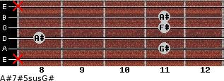 A#7#5sus/G# for guitar on frets x, 11, 8, 11, 11, x