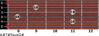 A#7#5sus/G# for guitar on frets x, 11, 8, 11, 9, x