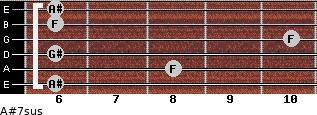 A#7sus for guitar on frets 6, 8, 6, 10, 6, 6