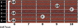 A#7sus for guitar on frets 6, 8, 6, 10, 9, 6