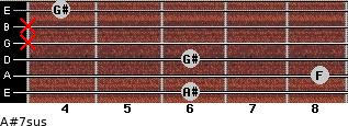 A#7sus for guitar on frets 6, 8, 6, x, x, 4