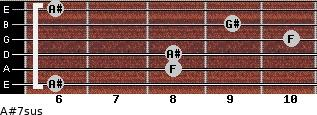 A#7sus for guitar on frets 6, 8, 8, 10, 9, 6