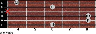 A#7sus for guitar on frets 6, 8, 8, x, 6, 4