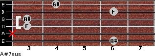 A#7sus for guitar on frets 6, x, 3, 3, 6, 4