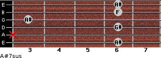 A#7sus for guitar on frets 6, x, 6, 3, 6, 6