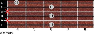 A#7sus for guitar on frets 6, x, 6, x, 6, 4