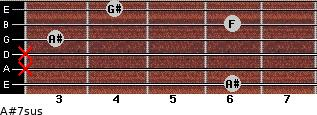 A#7sus for guitar on frets 6, x, x, 3, 6, 4