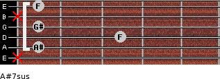 A#7sus for guitar on frets x, 1, 3, 1, x, 1