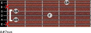 A#7sus for guitar on frets x, 1, 3, 1, x, 4