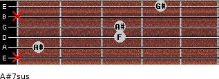 A#7sus for guitar on frets x, 1, 3, 3, x, 4