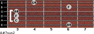 A#7sus2 for guitar on frets 6, 3, 3, 3, 6, 4