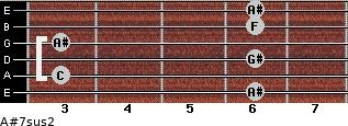 A#7sus2 for guitar on frets 6, 3, 6, 3, 6, 6