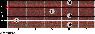 A#7sus2 for guitar on frets 6, 3, 6, 5, x, 6