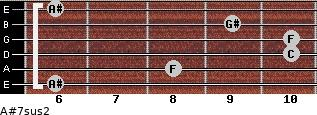 A#7sus2 for guitar on frets 6, 8, 10, 10, 9, 6