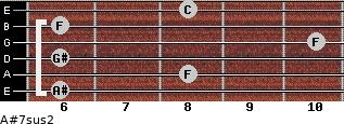 A#7sus2 for guitar on frets 6, 8, 6, 10, 6, 8