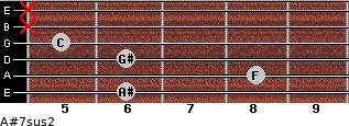 A#7sus2 for guitar on frets 6, 8, 6, 5, x, x