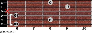 A#7sus2 for guitar on frets 6, 8, 6, x, 9, 8