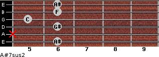 A#7sus2 for guitar on frets 6, x, 6, 5, 6, 6