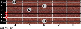 A#7sus2 for guitar on frets 6, x, x, 5, 6, 4