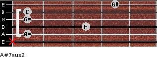 A#7sus2 for guitar on frets x, 1, 3, 1, 1, 4