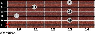 A#7sus2 for guitar on frets x, 13, 10, 13, 11, 13