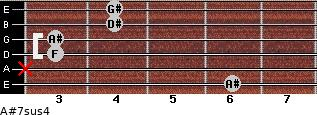 A#7sus4 for guitar on frets 6, x, 3, 3, 4, 4