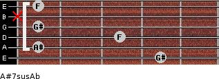 A#7sus/Ab for guitar on frets 4, 1, 3, 1, x, 1