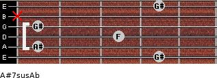 A#7sus/Ab for guitar on frets 4, 1, 3, 1, x, 4