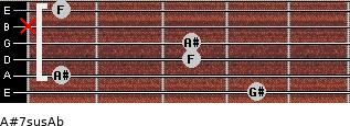 A#7sus/Ab for guitar on frets 4, 1, 3, 3, x, 1